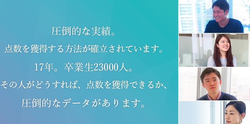 プレゼンスの口コミ・評判